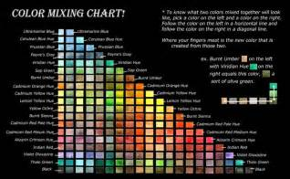 mixing acrylic paint colours chart search projects watercolors