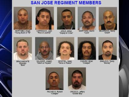 the scope of san diegos gang problem voice of san diego 31 arrested in massive south bay gang sweep appear in