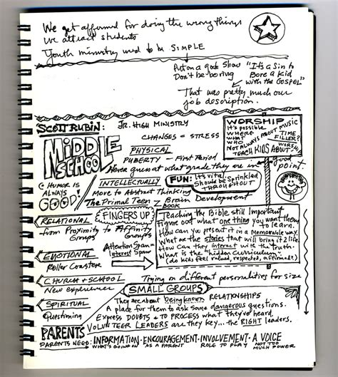 doodle notes shift youth ministry conference wayne rice