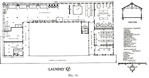 layout of hospital laundry office of medical history military hospitals in the