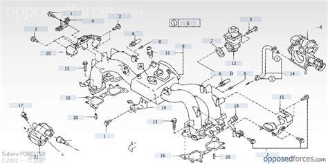 ej20 engine diagram ej20 engine diagram periodic diagrams science