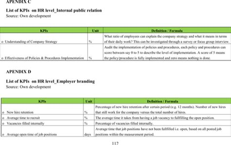 download hr scorecard criteria template for free page