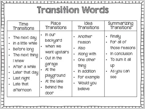 add transition words and phrases to writing to clarify the