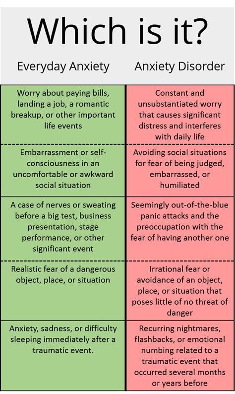 mixed anxiety depressive disorder gb health