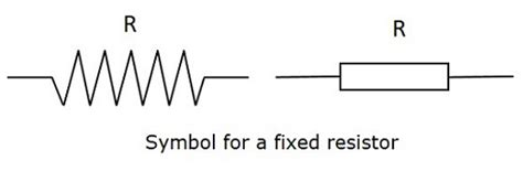 symbol for fixed resistor basic electronics guide
