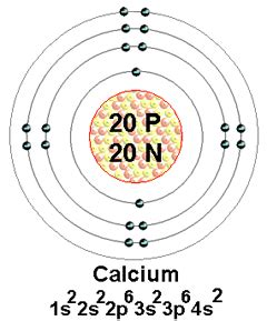 How Many Protons Does Thulium What Is The Atomic Number Of Ca 2 Updated Quora