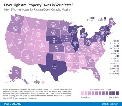 lowest housing prices in usa how high are property taxes in your state