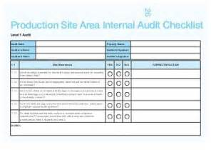 production checklist template risk management plan audit program site visit checklist