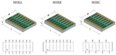 smd resistor array isolated resistor array common bussed and series chip msra msrb msrc