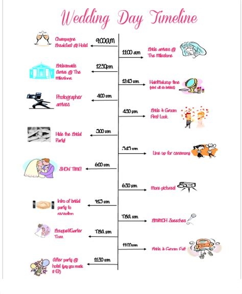 wedding day timeline template free wedding day schedule template template business