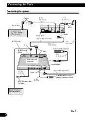 pioneer avh p7500dvd wiring diagram get free image about wiring diagram