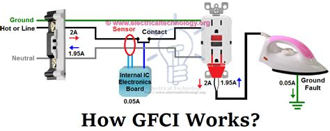ground fault circuit interrupter wiring diagram ground fault circuit interrupter fundamentals what a gfci is and how it works one of the