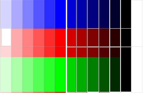 rgb color scale converting discharge l to multi led for projector