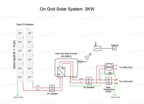 solar single line diagram new design 3kw solar power system include pv inverter for