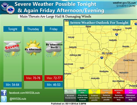 more severe weather remains possible tonight vandalia radio
