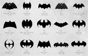 Batman tattoo top tagged batman logo images for pinterest tattoos