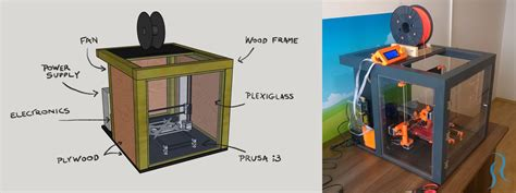Printer Housing diy 3d printer enclosure overview part 1 robert soj 225 k