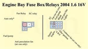 Renault Megane 2004 Fuse Box Diagram Where Is Fuse Box On Renault Megane 2004 Is Free