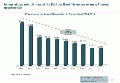 bis wann bucht die sparkasse entwicklung der deutschen bankfilialen bis zum jahr 2020