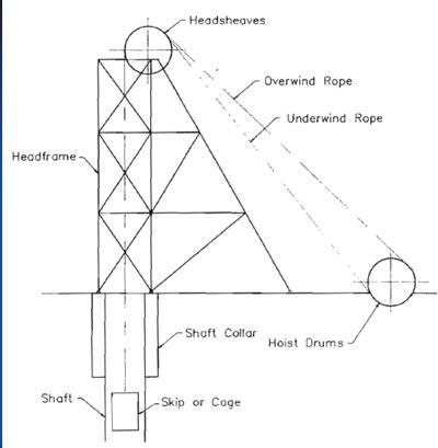 wiring diagram 1964 et wiring source
