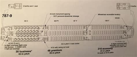 Boeing 787 Floor Plan by Klm Boeing 787 900 Seat Pitch Information