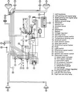 77 jeep cj5 wiring diagram get free image about wiring diagram