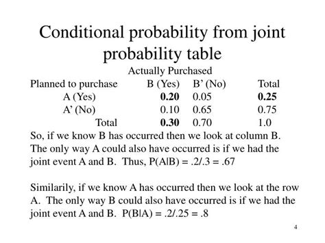 Joint Probability Table ppt conditional probability powerpoint presentation id 1205552