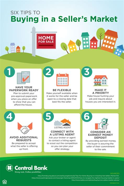 buyer s tips be prepared 6 tips to buying in a seller s market infographic
