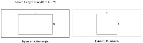 how many square is a 10 by 10 room area length x width l x w