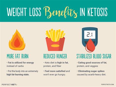 Does A Keto Diet Help You Detox by Do Ketogenic Diets A Metabolic Advantage