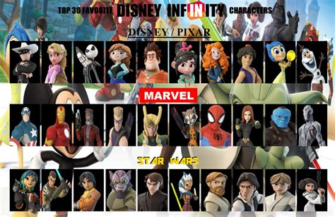 disney infinity for characters my top 30 favorite disney infinity characters by