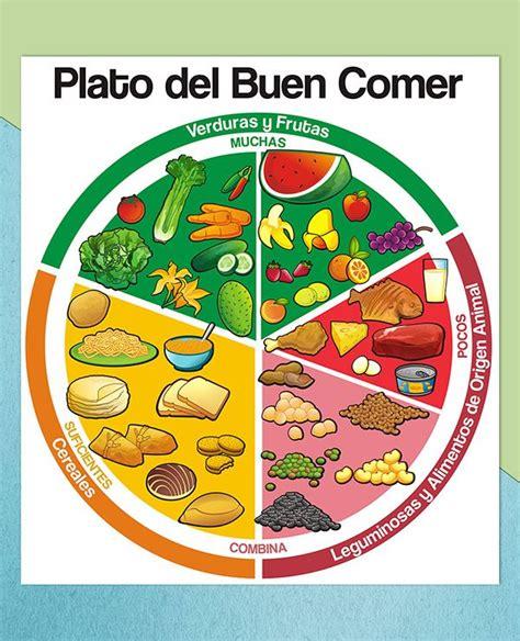 el plato del buen comer come saludable sin sacrificios m 225 s de 25 ideas fant 225 sticas sobre plato del buen comer en pinterest plato del bien comer