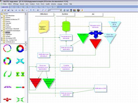 logiciel schéma fonctionnel gratuit gratuit qalitel logigramme en ligne cr 233 ation de