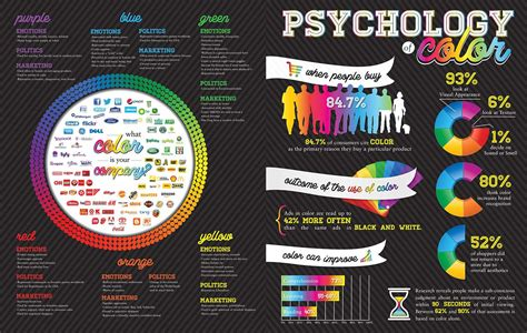 psychology of color the psychology of color in marketing