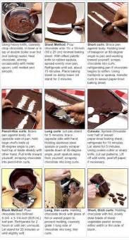 chocolate garnish finales how to make choco chocolate