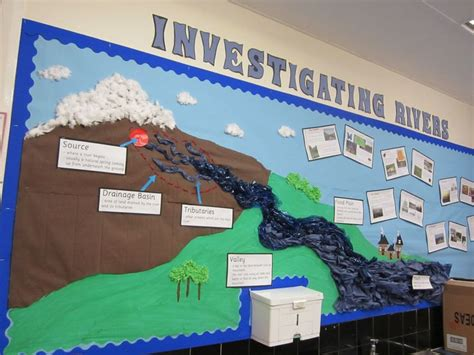 river thames map ks2 investigating rivers display classroom displays pinterest