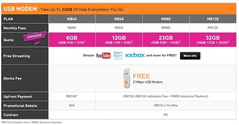 u mobile new year promotion u mobile is offering even more data for its postpaid