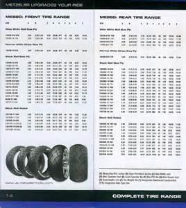 Vehicle Tire Size Chart Truck Tire Size Chart Atamu