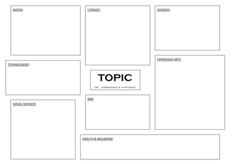 Blank Topic Cross Curricular Plan By Googlie Eye Teaching Resources Tes Topic Web Template