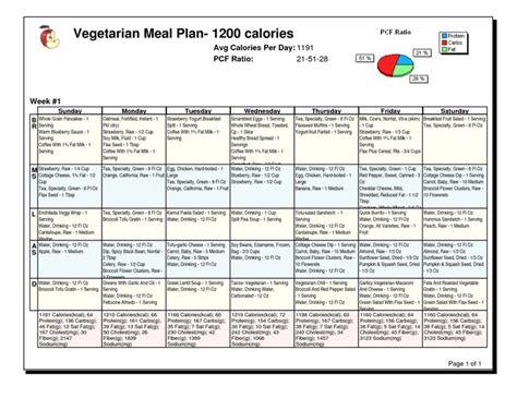 Menu Detox Vegetarien by 1200 Calorie Daily Menu Vegetarian Meal Plan 1200 Calor