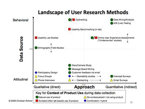 Landscape Ecology Matrix Definition Landscape Survey Definition 28 Images Geography Types