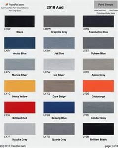 paint chips 2010 audi s5