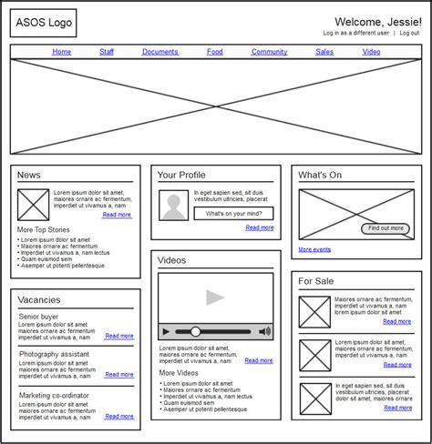 ux design mockup ux wireframes mock ups by jen szeto at coroflot com