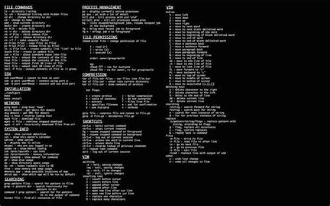 tutorial linux command line command line cheat sheet wallpaper learn commands with a
