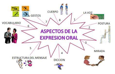 la expresin oral compa 241 237 a de mar 237 a 2 186 eso la expresi 211 n oral
