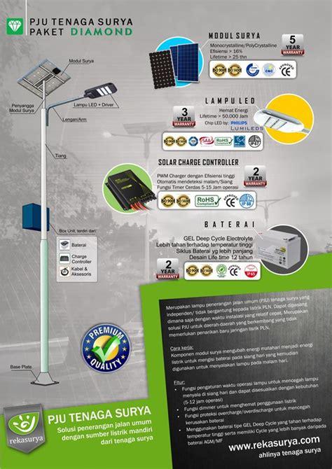 Lu Jalan Solar Cell pju tenaga surya pjuts pju solar cell untuk jalan dan