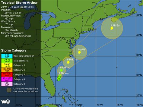 weather underground hurricane tracking as arthur approaches the outer banks north beach sun