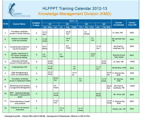 Army Prt Schedule Exle Army Training Schedule Template