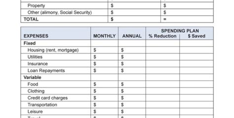 Retirement Financial Planning Spreadsheet And Excel Retirement Budget Template Spreadsheets Retirement Financial Plan Template