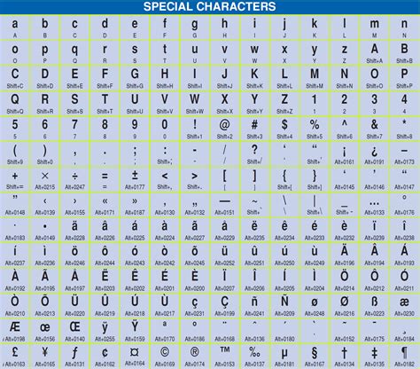 unique characters special characters gallery